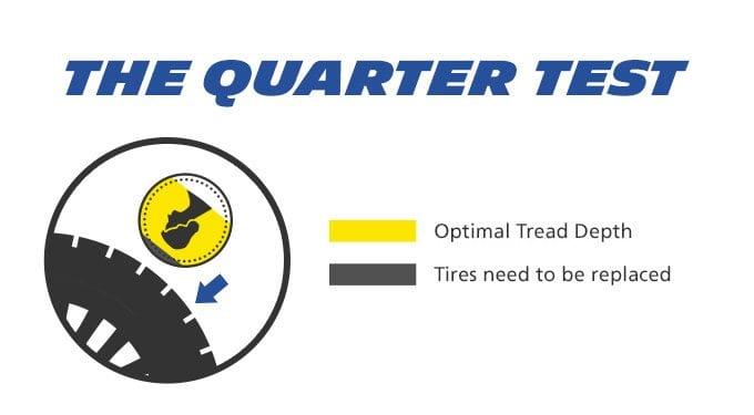 Check-tires-quarter-test